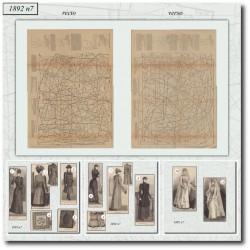 Patrons de La Mode Illustrée 1892 N°07