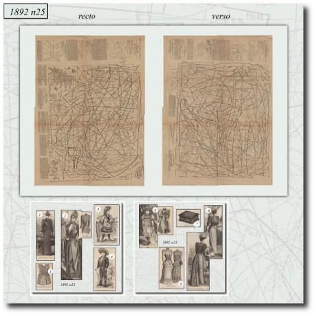 Sewing patterns La Mode Illustrée 1892 N°25