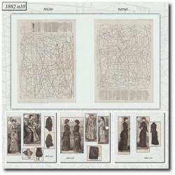 выкройку La Mode Illustrée 1882 N°10