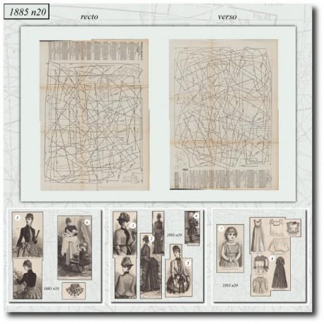 Sewing patterns Mode Illustrée 1885 20