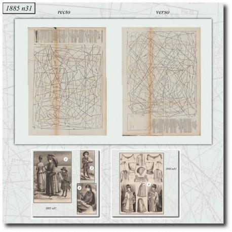 Sewing patterns Mode Illustrée 1885 31