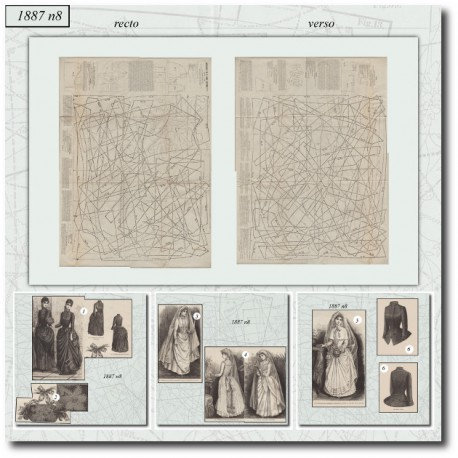 Patrons de La Mode Illustrée 1887 N°08