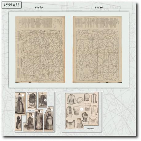Sewing patterns La Mode Illustrée 1889 N°33