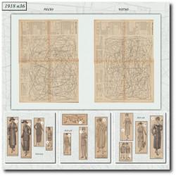 Sewing patterns La Mode Illustrée 1918 N°36