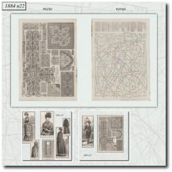 Sewing patterns La Mode Illustrée 1884 N°22