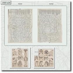 Sewing patterns La Mode Illustrée 1869 N°34