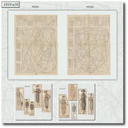 Sewing patterns La Mode Illustrée 1919 N°10