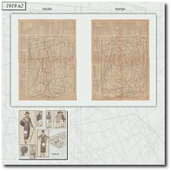 выкройку La Mode Illustrée 1919 N°02