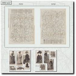 Patrons de La Mode Illustrée 1883 N°22