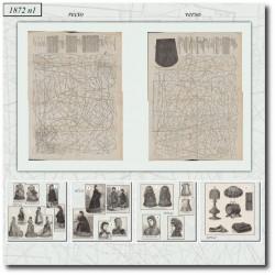Patrons de robe de poupée 1872 N°1