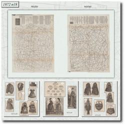Sewing patterns camargo waterproof 1872 N°12