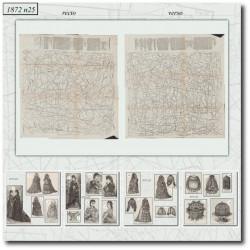 Patrons de costume d'amazone 1872 N°25