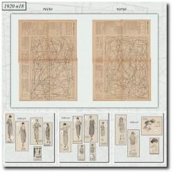 Sewing patterns Mode Illustrée 1920 18