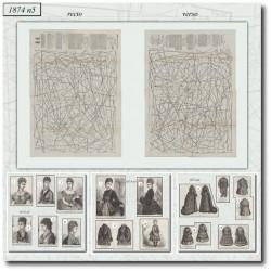 Patrons de La Mode Illustrée 1874 N°05