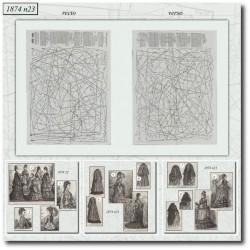 Sewing patterns La Mode Illustrée 1874 N°23