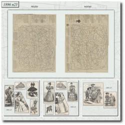 Patrons de robe avec corselet 1896 N°25