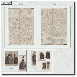 Patrons de robe La Mode Illustrée 1886 N°9