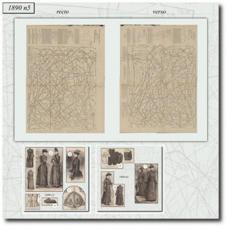 Patrons-robe-printemps-mode-paris-1890-5