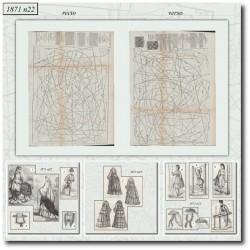 Sewing patterns Mode Illustrée 1871 22