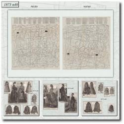 Sewing patterns La Mode Illustrée 1875 N°40