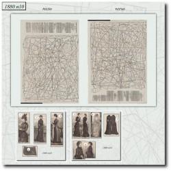 Patrons de La Mode Illustrée 1880 N°10
