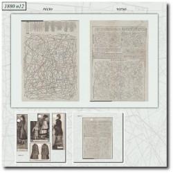 Patrons de La Mode Illustrée 1880 N°12