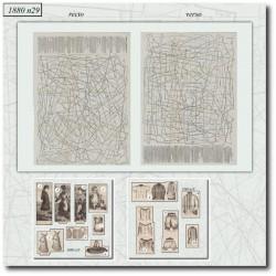 Sewing patterns La Mode Illustrée 1880 N°29