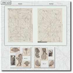 Sewing patterns La Mode Illustrée 1861 N°23