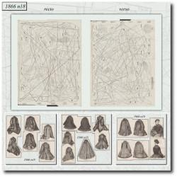 Sewing patterns Mode Illustrée 1866 18