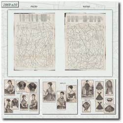 Patrons de La Mode Illustrée 1869 N°10