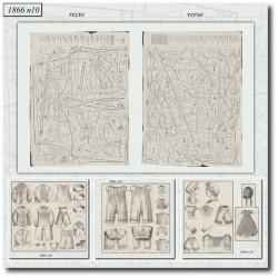 Patrons de La Mode Illustrée 1866 N°10