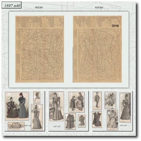 Sewing patterns La Mode Illustrée 1897 N°40