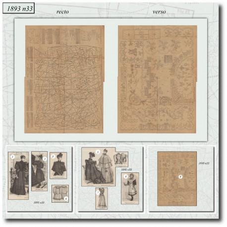 Sewing patterns La Mode Illustrée 1893 N°33
