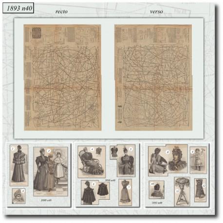 Sewing patterns La Mode Illustrée 1893 N°40