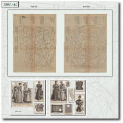 Patrons de La Mode Illustrée 1894 N°10