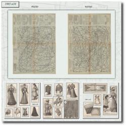 Sewing patterns La Mode Illustrée 1905-10