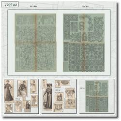 Patrons de La Mode Illustrée 1902 N°4