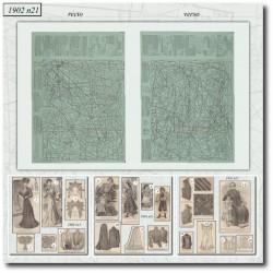 Edwardian sewing patterns La Mode Illustrée 1902 N°21