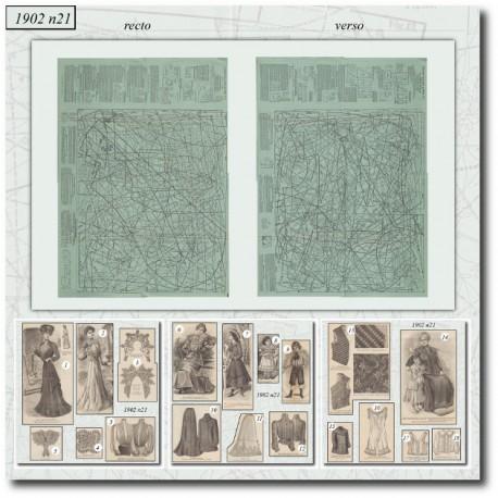 Patrons de La Mode Illustrée 1902 N°21