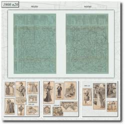 Sewing patterns La Mode Illustrée 1900-20