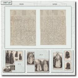 Sewing patterns La Mode Illustrée 1887 N°08