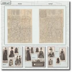 Sewing patterns La Mode Illustrée 1888 N°37