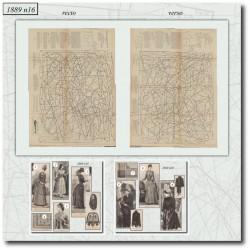 Patrons de La Mode Illustrée 1889 N°16