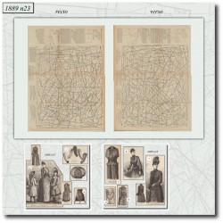 Patrons de La Mode Illustrée 1889 N°23