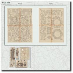 Sewing patterns La Mode Illustrée 1918 N°18