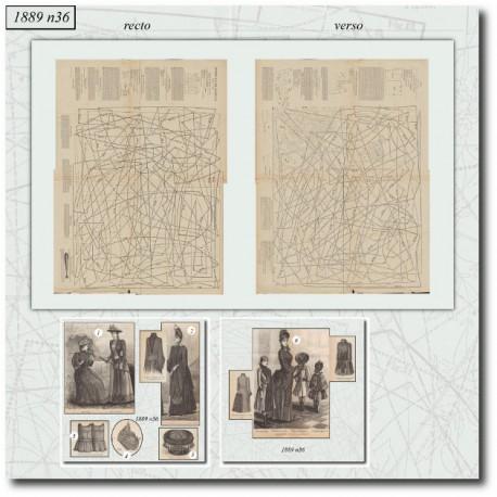 Patrons de La Mode Illustrée 1889 N°36