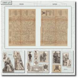 Sewing patterns La Mode Illustrée 1893 N°51