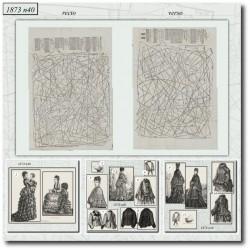 Sewing patterns Mode Illustrée 1873 40